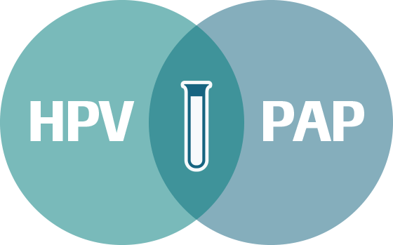 How do I know if I have HPV?