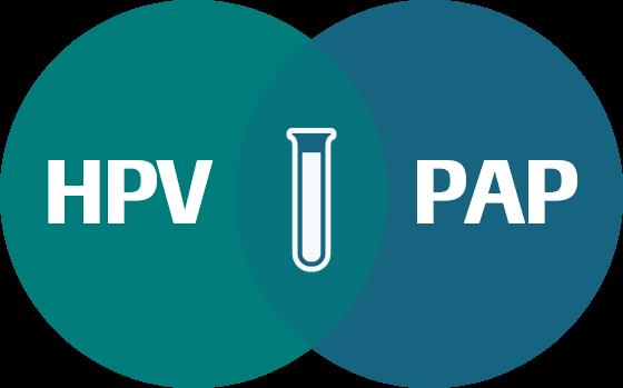 Kako mogu znati imam li HPV?