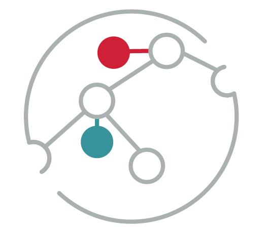 razvoj ciljane molekule